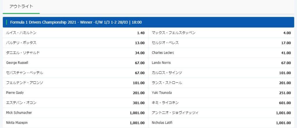 10BET JAPANの2021年F1ドライバーズチャンピオンオッズリスト。