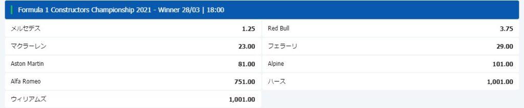 10BET JAPANのF1コンストラクターズチャンピオンのオッズリスト。