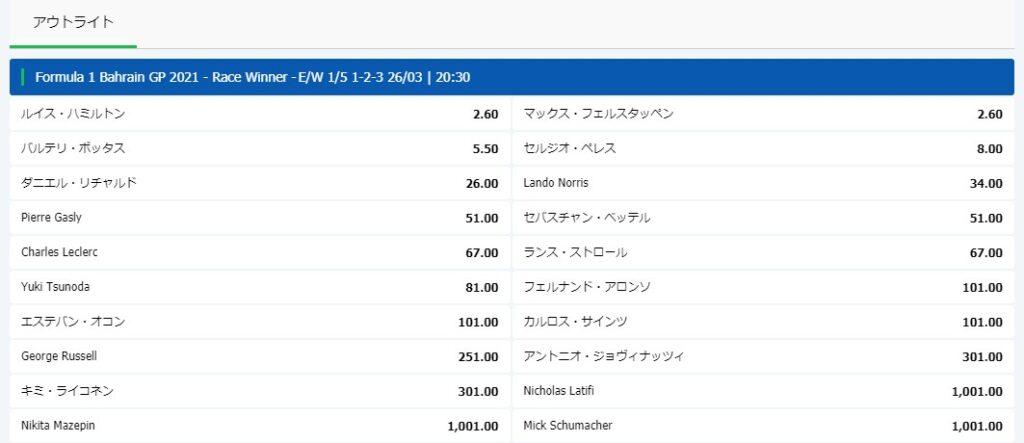 10BET JAPANのF1バーレーングランプリのオッズリスト。