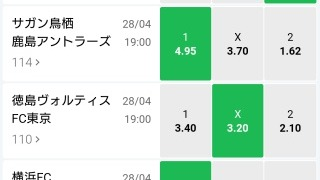10BET JAPANサッカーJリーグオッズ一覧。