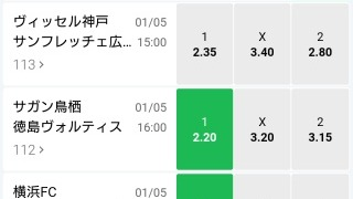 10BET JAPANサッカーJリーグオッズ表。